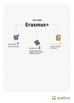 ERASMUS PLUS - DOSSIER D'INFO 1